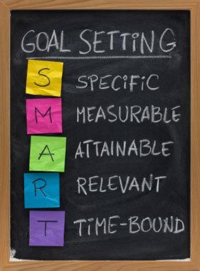 Primul pas – Obiective SMART